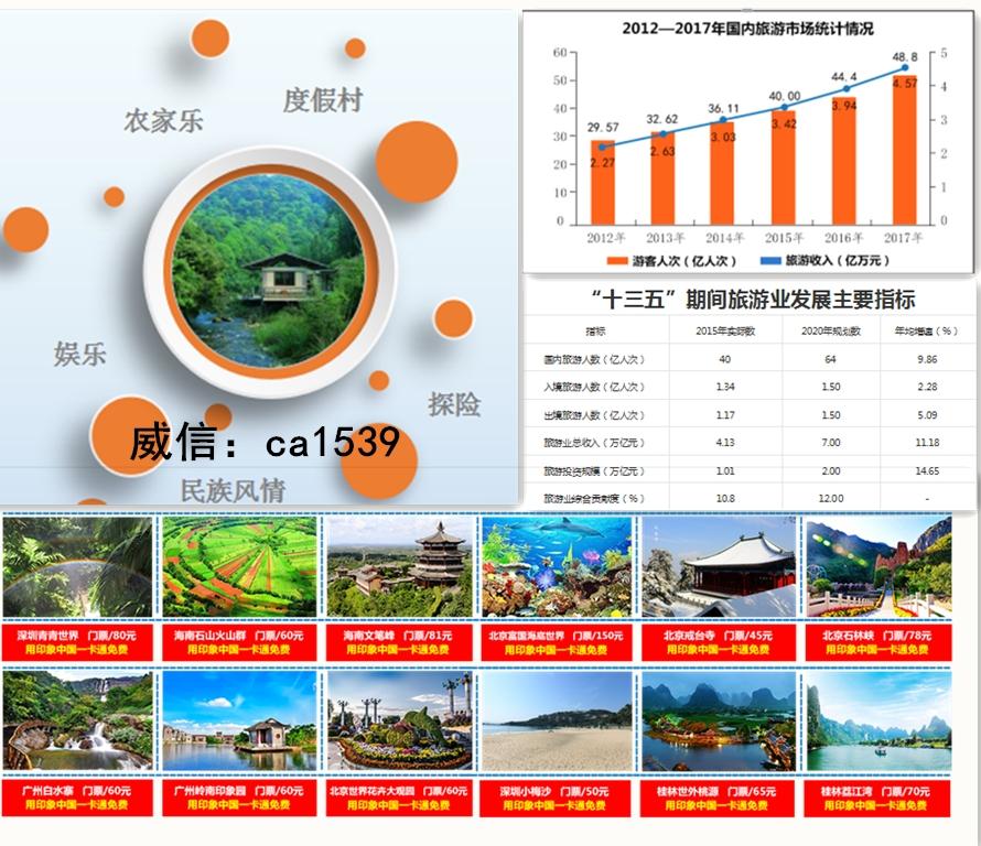 【分析】为什么景区人员不知道印象中国与他们有合作